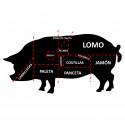 Lombata di maiale iberici